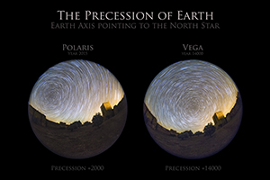 The Precession Of Earth New Photo Technique Showing A Vega Polar